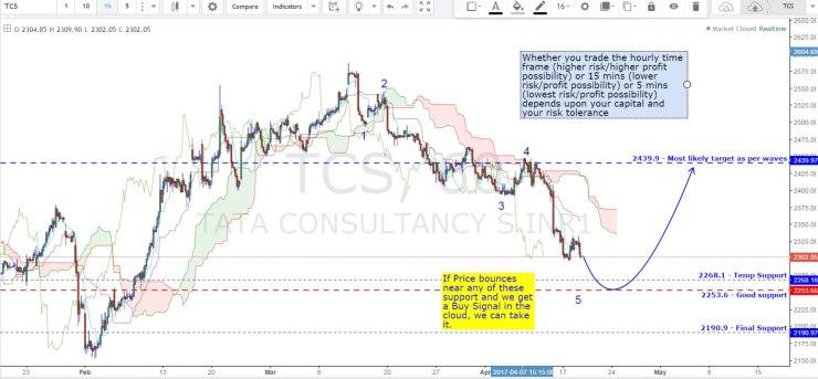 TCS Exact reversal.jpg