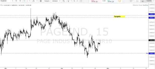 Page Industries.jpg